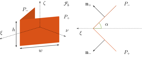 Publication of an article on the long-term attitude stability of quasi-rhombic-pyramid-shaped solar sails